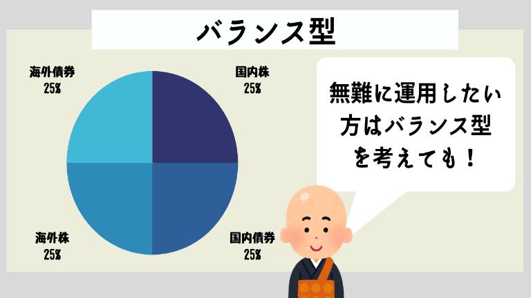 バランス型1億円ポートフォリオ