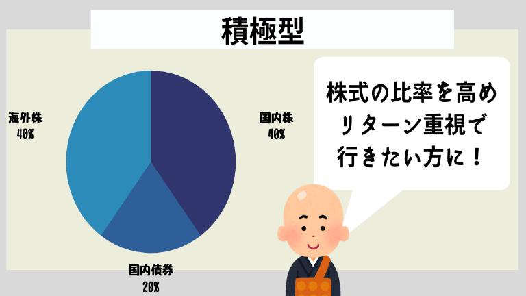 積極型1億円ポートフォリオ